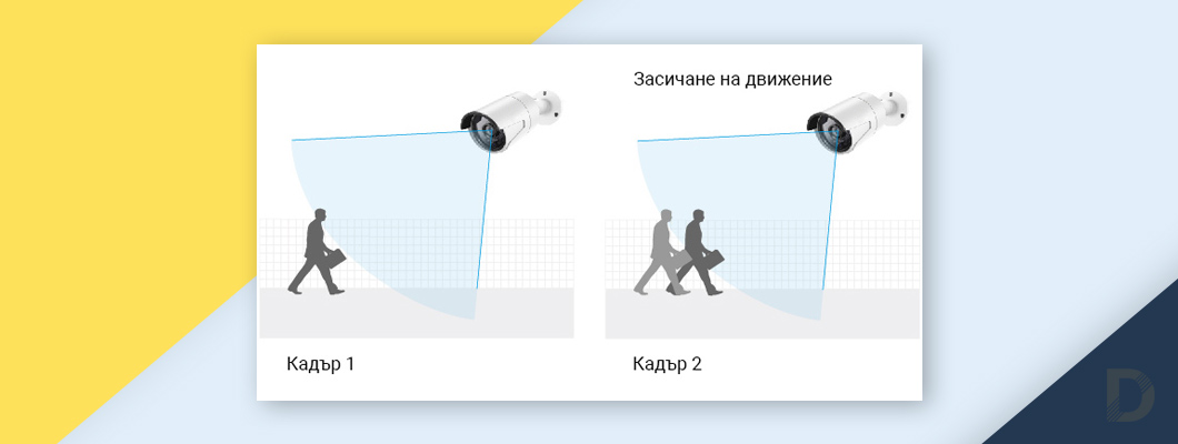Как камерите за видеонаблюдение засичат движение